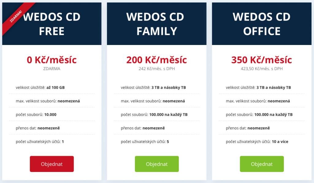 WEDOS CD ceník