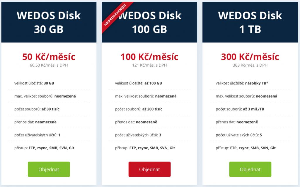 WEDOS Disk ceník
