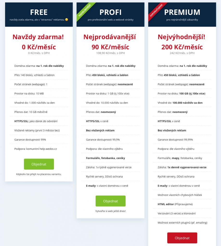 WEDOS WebSite ceník